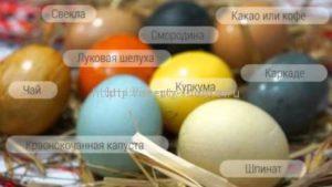 Окрашивание яйц различными способами